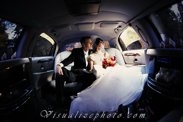 Visualize Photography